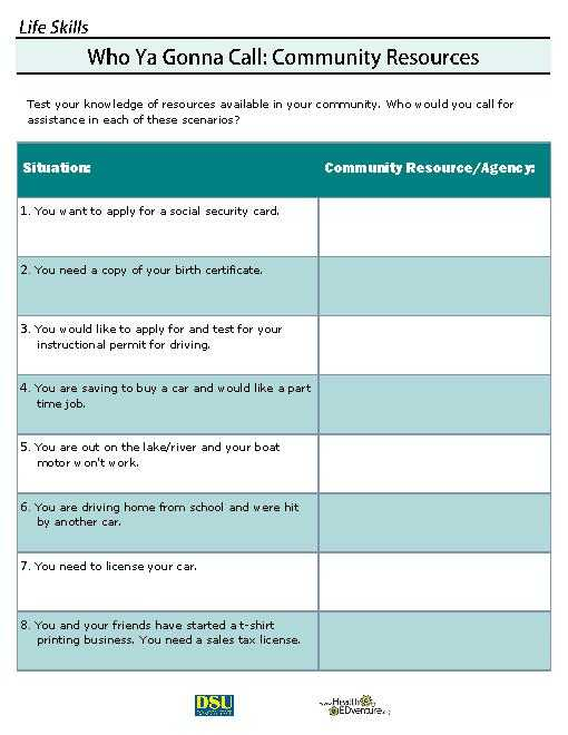 Community Living Skills Worksheets or Munity Skills Worksheets the Best Worksheets Image Collection