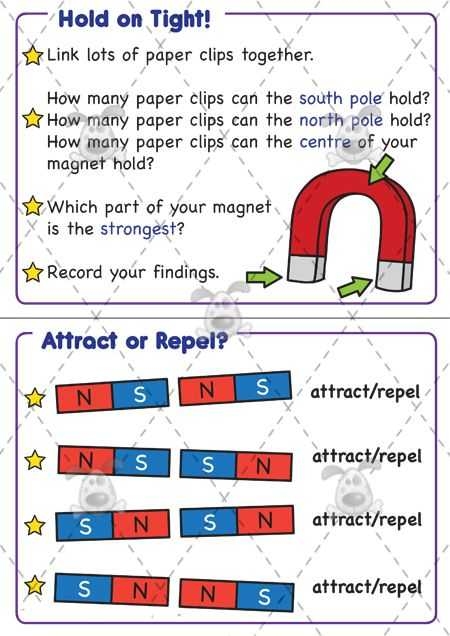 Compass Worksheets for Kids Along with 29 Best Magnets Magnetism Images On Pinterest