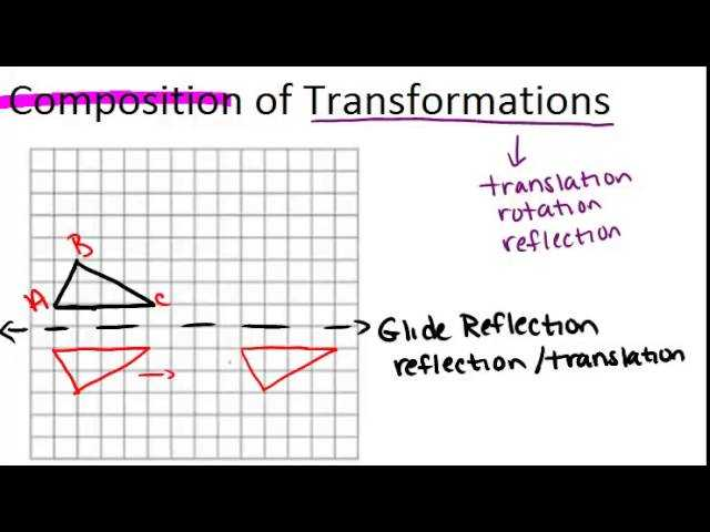 Compositions Of Transformations Worksheet Answers or Positions Transformations Worksheet Worksheets for All
