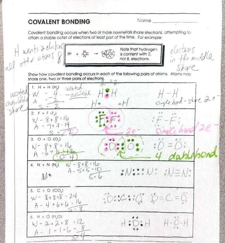 Covalent Bonding Worksheet and Worksheets 42 Best Ionic Bonding Worksheet Full Hd Wallpaper