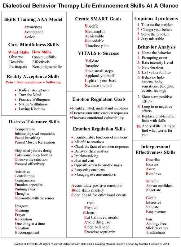 Dbt Skills Worksheets together with New Cv Templates Unique Free Resume Templates From I Pinimg 1200x Da