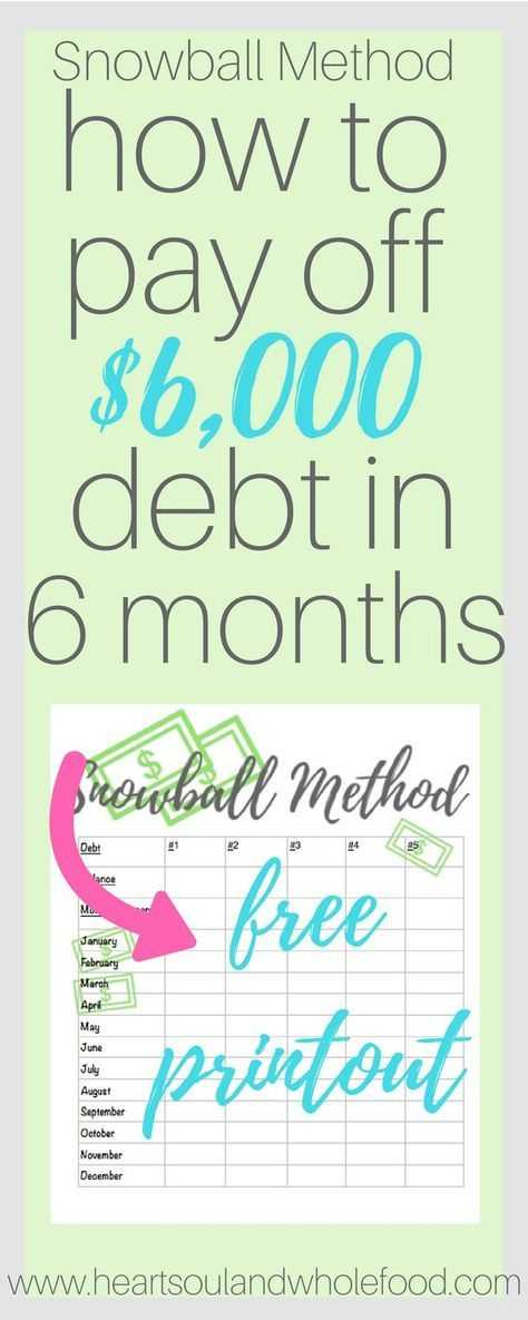 Debt Snowball Worksheet Printable with Pay Off $6 000 Of Debt with the Snowball Method