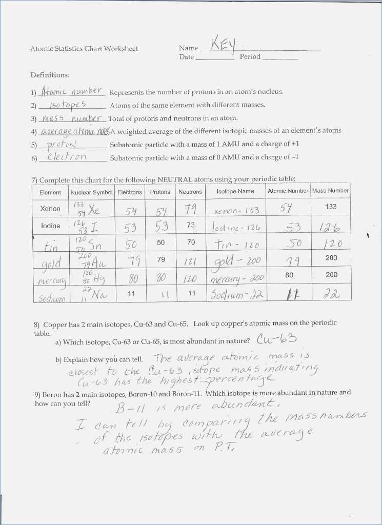 Direct Variation Worksheet with Answers and Worksheet 45 Inspirational Direct Variation Worksheet Sets High