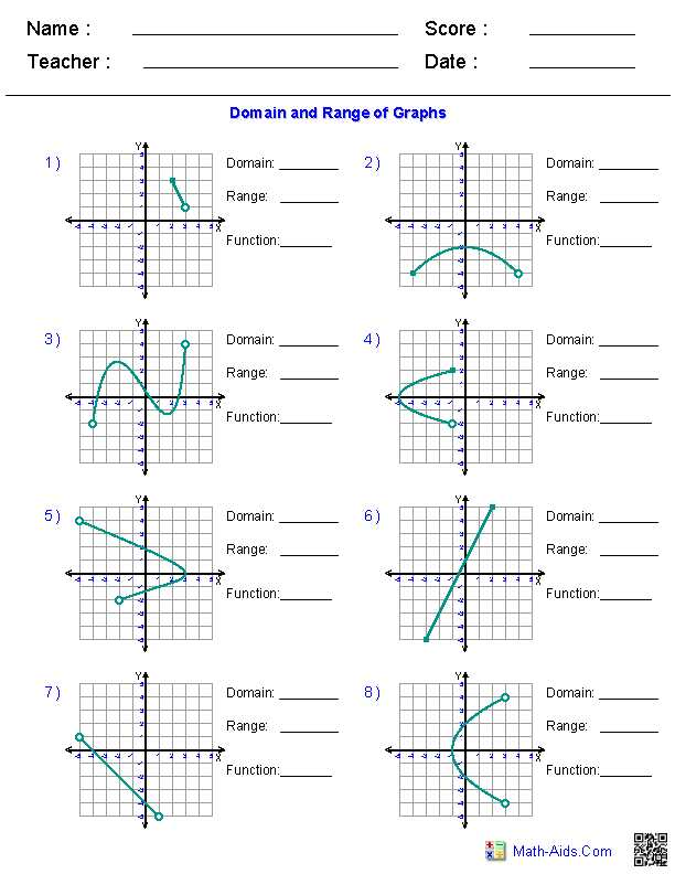 Domain and Range Graph Worksheet Answers and Free Worksheets Library Download and Print Worksheets