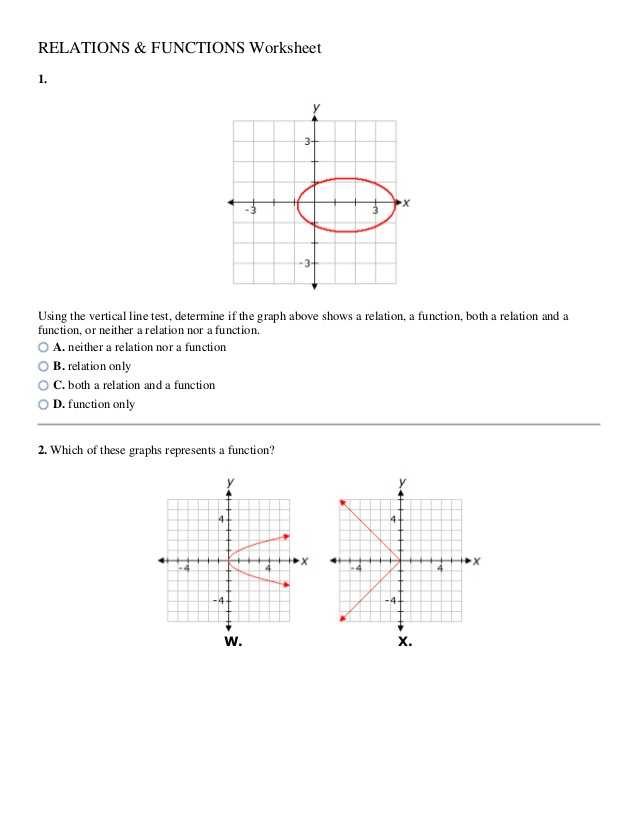 Domain and Range Graph Worksheet Answers and Worksheets 47 Awesome Domain and Range Worksheet Answers High