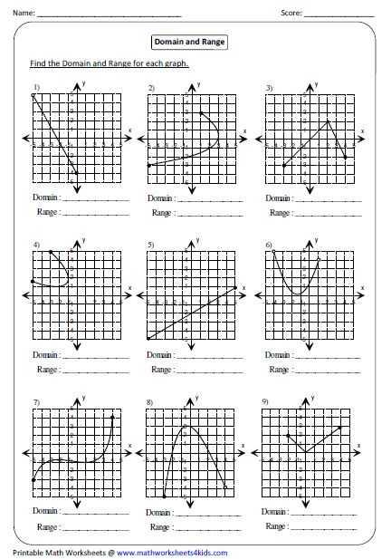 Domain and Range Worksheet 2 together with Pre Algebra Worksheets Agebra Pinterest