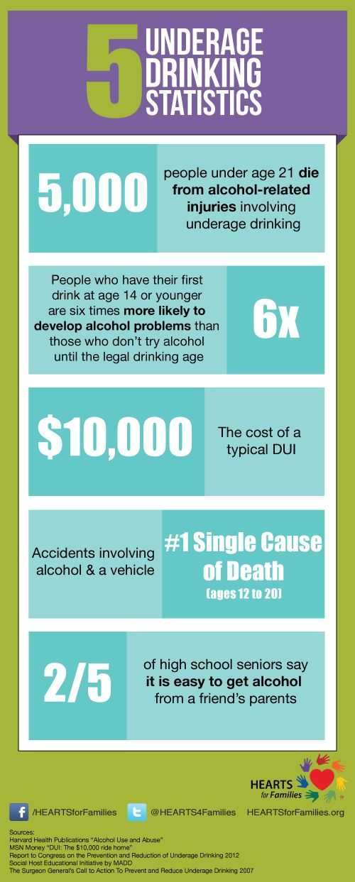 Drugged High On Alcohol Worksheet Answers or 47 Best Alcohol Images On Pinterest