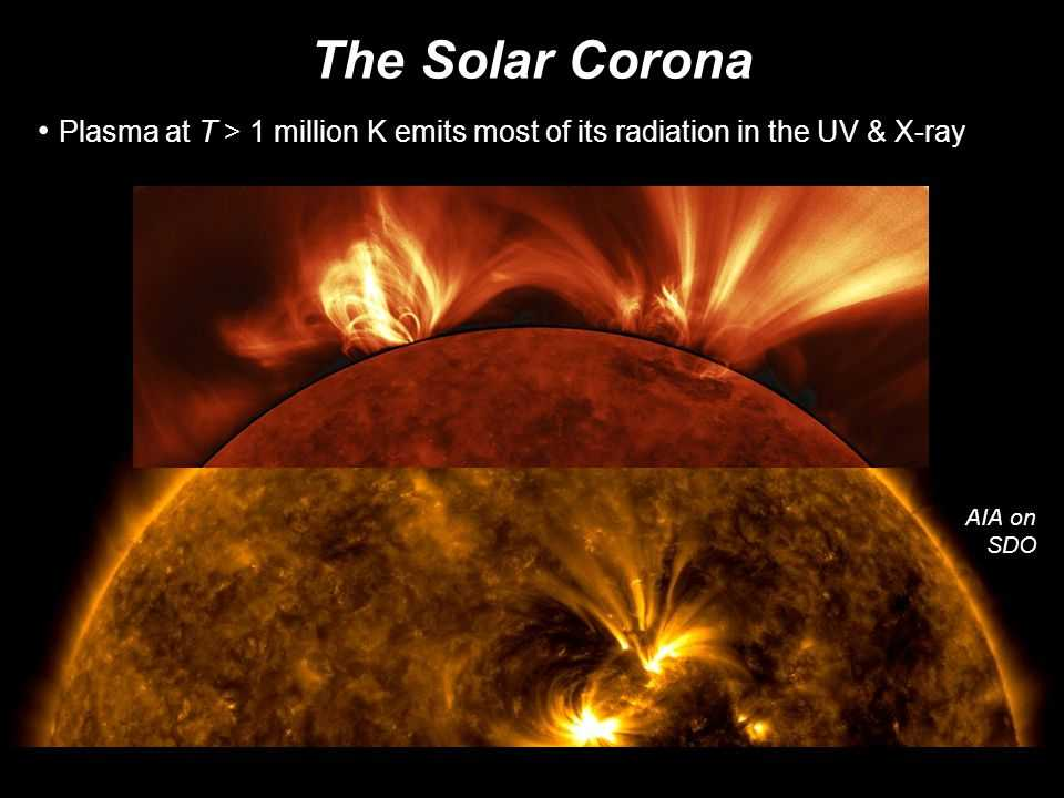 Earth In Space Worksheet Pearson Education Inc Answers with the solar Corona and solar Wind Steven R Cranmer Harvard