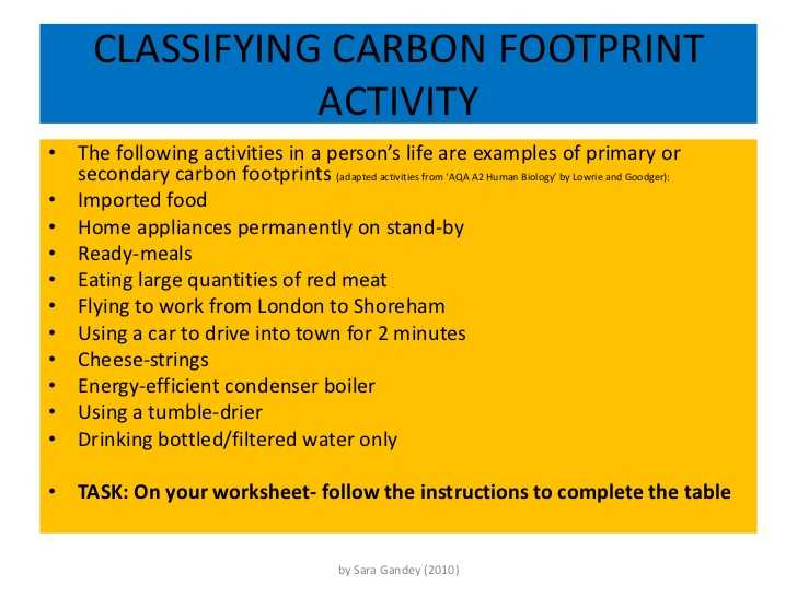 "Ecological Footprint Calculator Worksheet Along with Carbon Footprint Worksheet & """"sc"" 1""st"" ""chicago Botanic Garden"