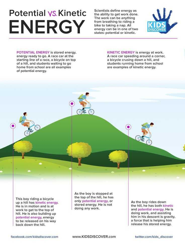 Energy forms and Changes Simulation Worksheet Answers and 57 Best forms Of Energy Images On Pinterest