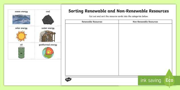Energy Resources Worksheet Along with Renewable and Non Renewable Resources sorting Worksheet
