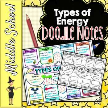 Energy Skate Park Worksheet Answers Along with 100 Best Energy Images On Pinterest