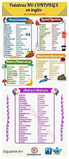 Energy Vocabulary Worksheet with Natural Disaster Vocabulary Study English Pinterest