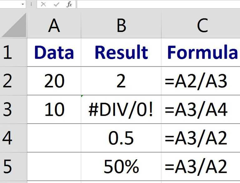 Equitable Distribution Worksheet Pa and How to Divide In Excel Using A formula