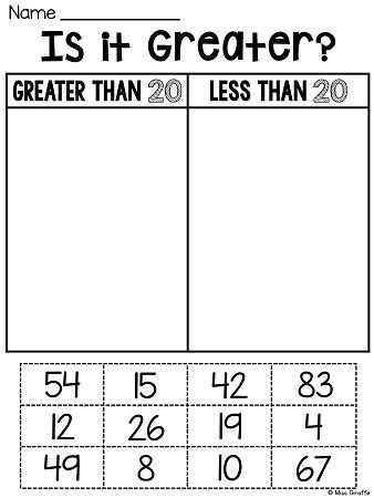 Equitable Distribution Worksheet Pa together with First Grade Math Unit 11 Paring Numbers Skip Counting and Number