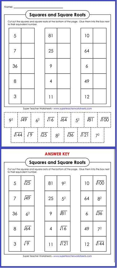 Estimating Square Roots Worksheet together with Try Out This Worksheet On Squares and Square Roots
