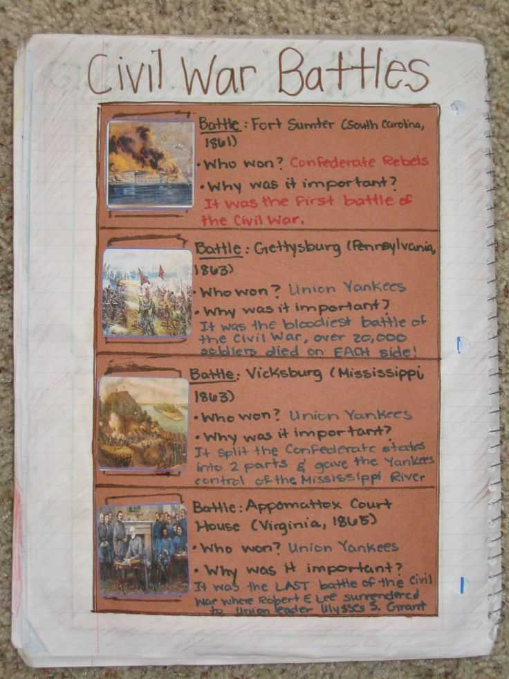 Events Leading to the Civil War Worksheet and 61 Best 8th Civil War Images On Pinterest
