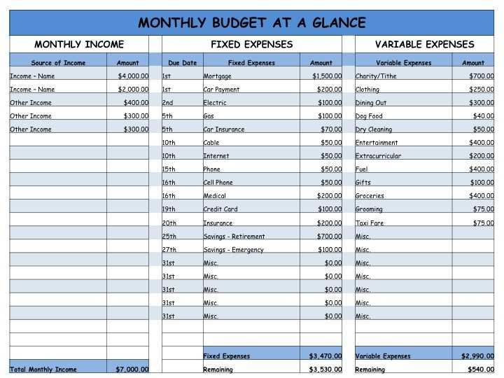 Excel Checkbook Register Budget Worksheet as Well as Simple Personal Bud Spreadsheet Unique Excel Bud Spreadsheet