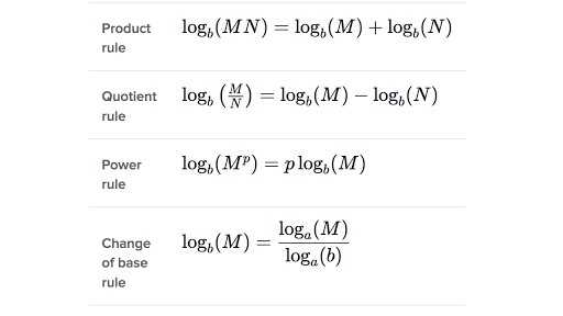 Exponential Equations Worksheet as Well as 37 Lovely S Logarithmic Equations Worksheet
