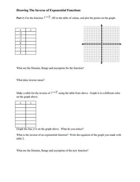 Exponential Equations Worksheet with Exponential Functions and their Graphs Worksheet Worksheets for All