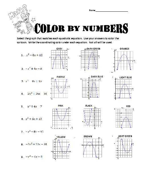 Factoring Review Worksheet and Unique solving Quadratic Equations by Factoring Worksheet Best