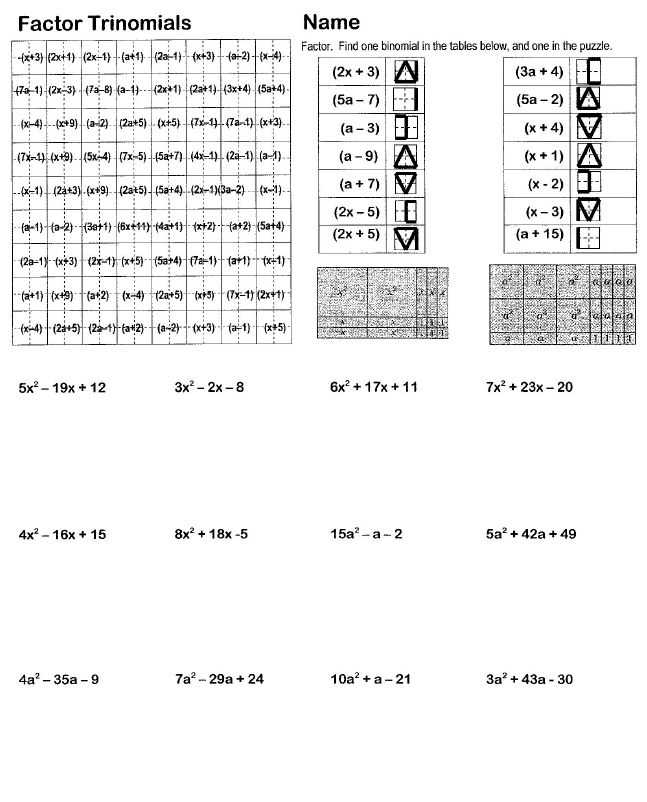 Factoring Review Worksheet as Well as Awesome Factoring by Grouping Worksheet Awesome Intro to Grouping