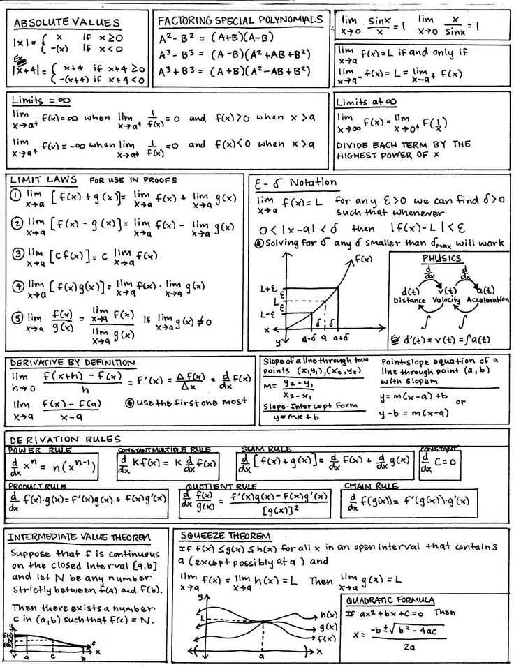 Factoring Special Cases Worksheet together with 59 Best Helpful Chemistry Things Images On Pinterest