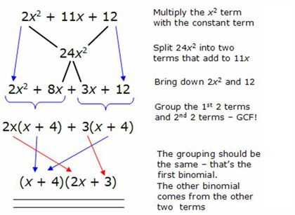 Factoring Trinomials with Leading Coefficient Worksheet Also How to Factor Polynomials Easily the British Methodting