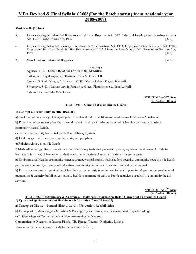 Fall Of the House Of Usher Worksheet Answers or New Mba Revised Syllabus 2008