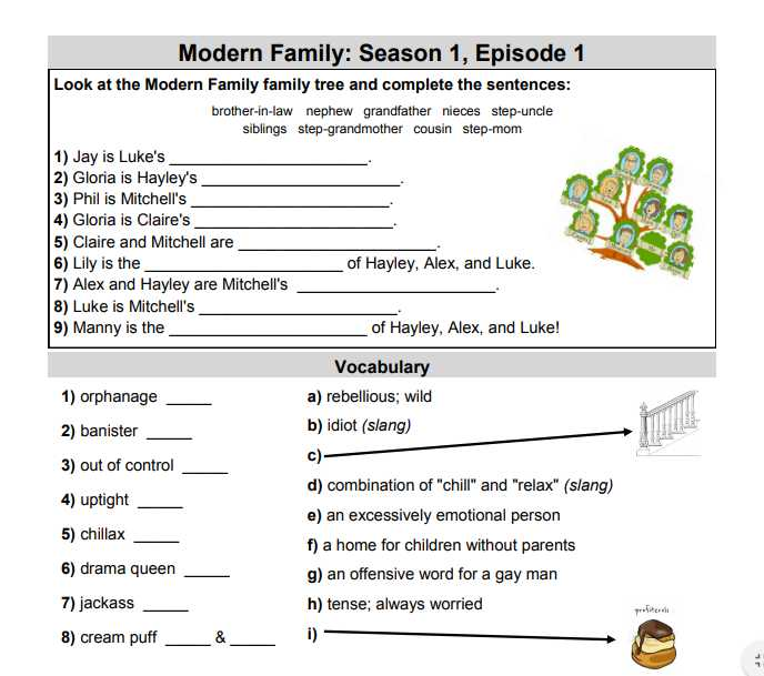 Family Roles In Addiction Worksheets with 76 Free Tv and Video Worksheets