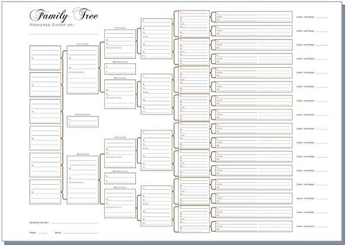 Family Tree Worksheet or 230 Best Family Tree Charts & forms Images On Pinterest