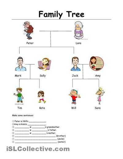 Family Tree Worksheet Printable and 37 Best English Worksheets Images On Pinterest