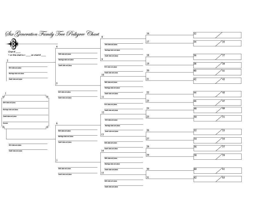 Family Tree Worksheet together with Ancestry forms Free Guvecurid