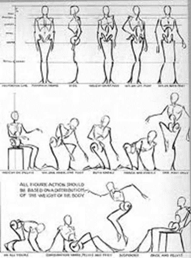 Figure Drawing Proportions Worksheet Along with 147 Best Figure Drawing Images On Pinterest