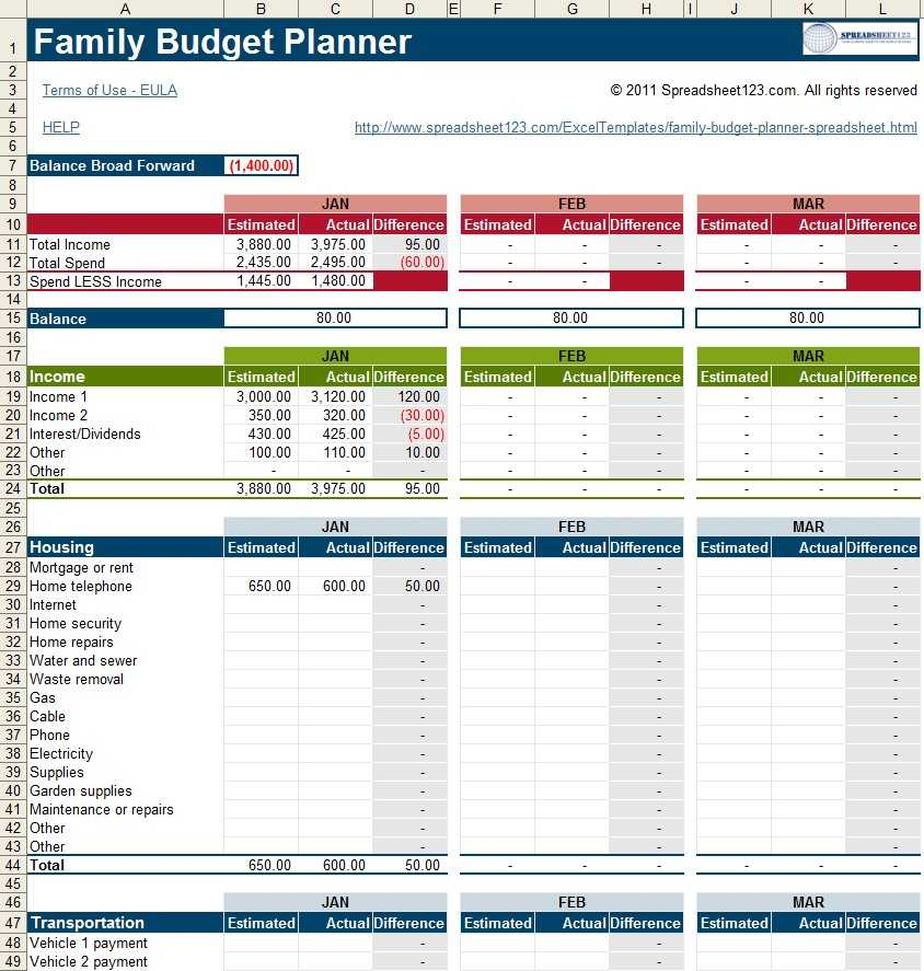 Financial Planning Worksheet Excel as Well as 20 Unique Financial Planning Spreadsheet
