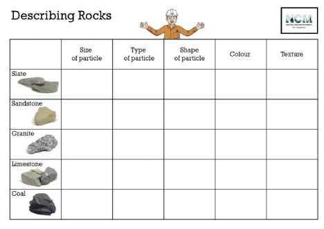 Fossil formation Worksheet or Rock Types Worksheet Worksheets for All
