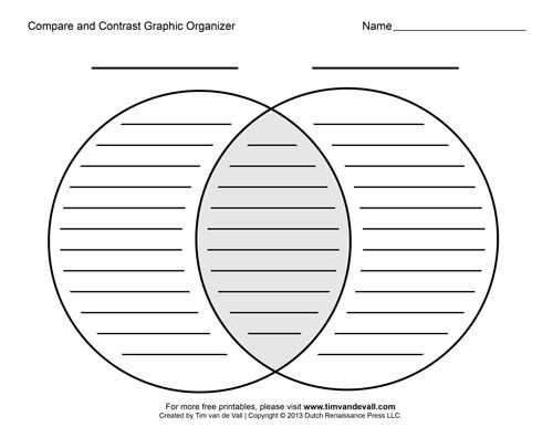 Free Compare and Contrast Worksheets for Kindergarten as Well as 71 Best Pare and Contrast Images On Pinterest