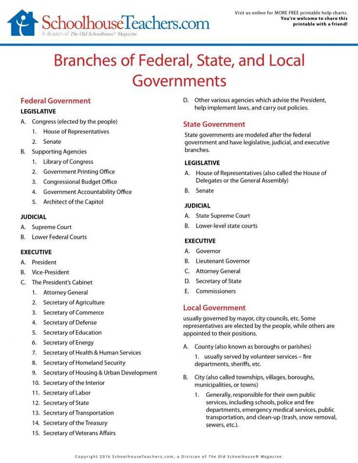 Free Ged social Studies Worksheets or 13 Best Munity Images On Pinterest