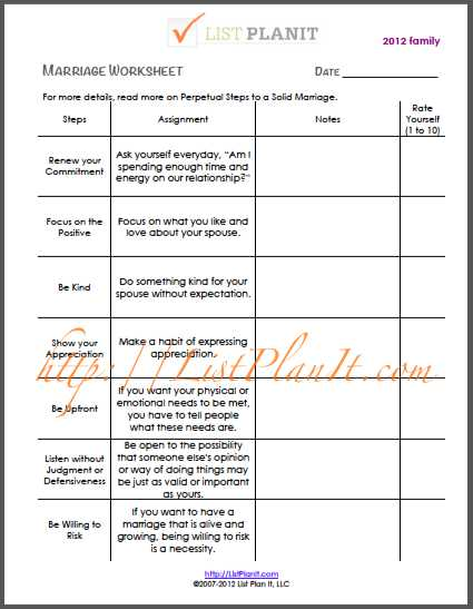 Free Marriage Counseling Worksheets or 12 Marriage Worksheet Marriage Retreat Pinterest
