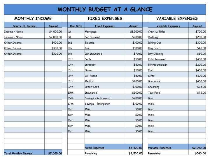 Free Monthly Budget Worksheet as Well as Home is where My Heart is Monthly Bud Easy Worksheet