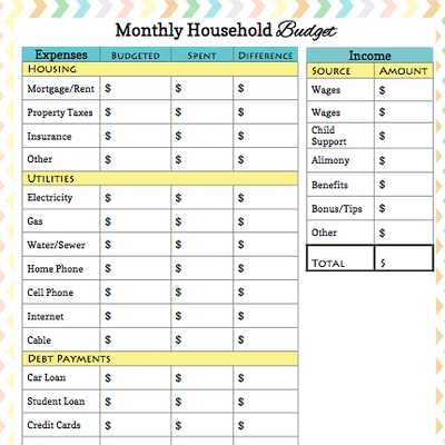 Free Printable Budget Worksheets and Your 7 Step Guide to Making A Personal Bud