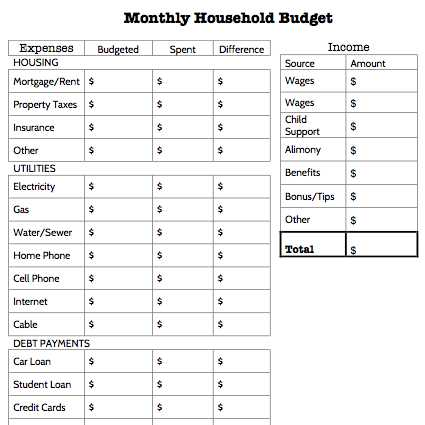 Free Printable Budget Worksheets or Your 7 Step Guide to Making A Personal Bud