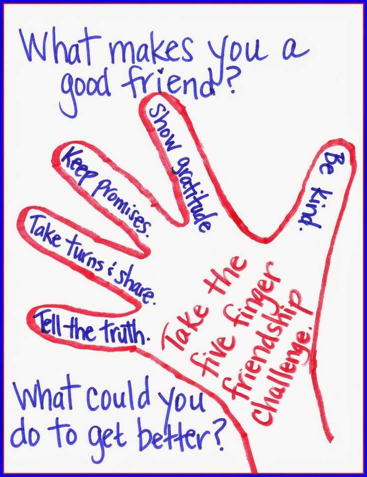 Friendship Worksheets for Middle School and 1137 Best Character Education Images On Pinterest
