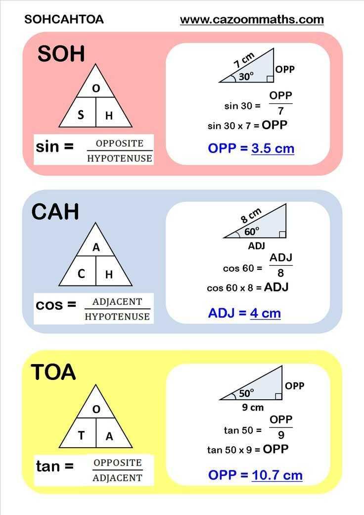 Fun Algebra Worksheets and Printable Trigonometry Worksheets Each Worksheets is Visual