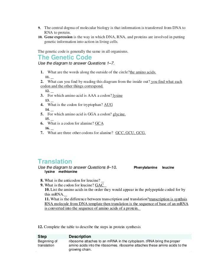Genetics and Biotechnology Chapter 13 Worksheet Answers Also New Transcription and Translation Worksheet Answers Fresh Answers to