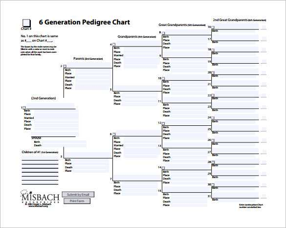 Genetics Pedigree Worksheet Along with 10 Pedigree Chart Templates Pdf Doc Excel