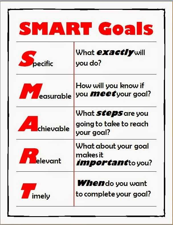 Goal Setting Worksheet for High School Students Along with 19 Best Goals Images On Pinterest