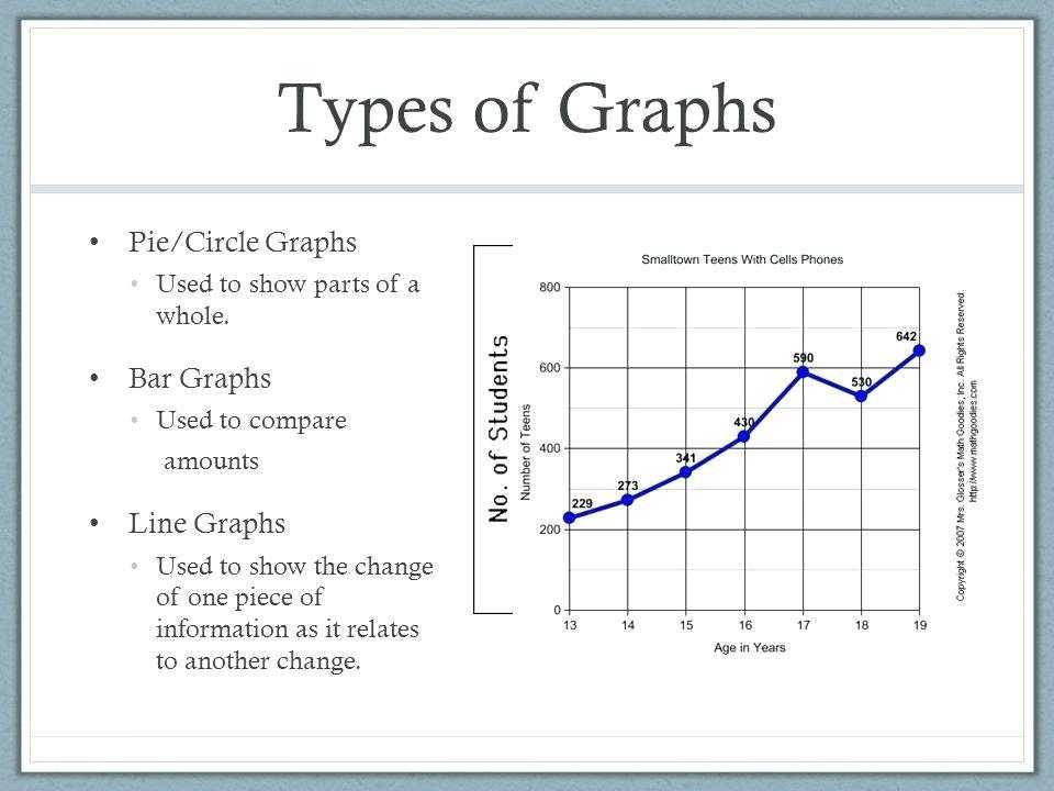Graphing and Analyzing Scientific Data Worksheet Answer Key or Analyzing Data Worksheet Answer the Best Worksheets Image Collection