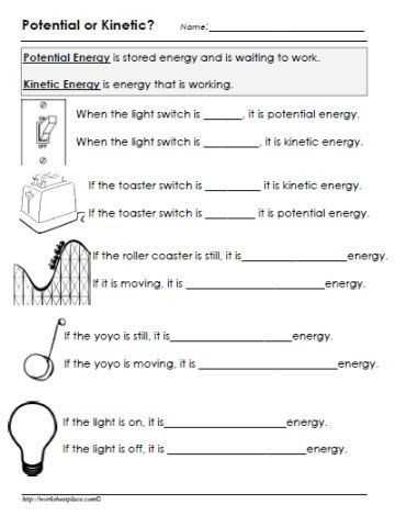 Graphing and Analyzing Scientific Data Worksheet Answer Key together with 35 Lovely Pics Analyzing and Interpreting Scientific Data