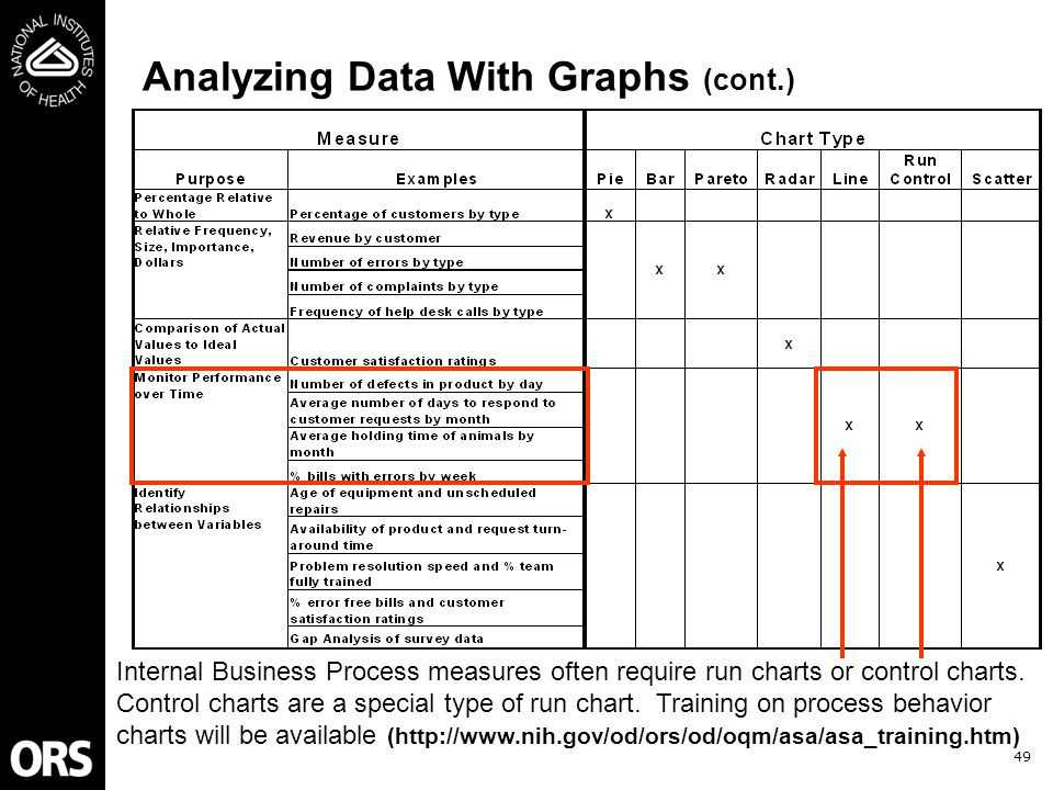 Graphing and Data Analysis Worksheet and Graphing and Data Analysis Worksheet Unique How to Create A Standard